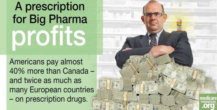 Paying through the nose for prescription drugs