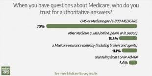 Readers favor government agencies for info, but should consider other sources as well photo